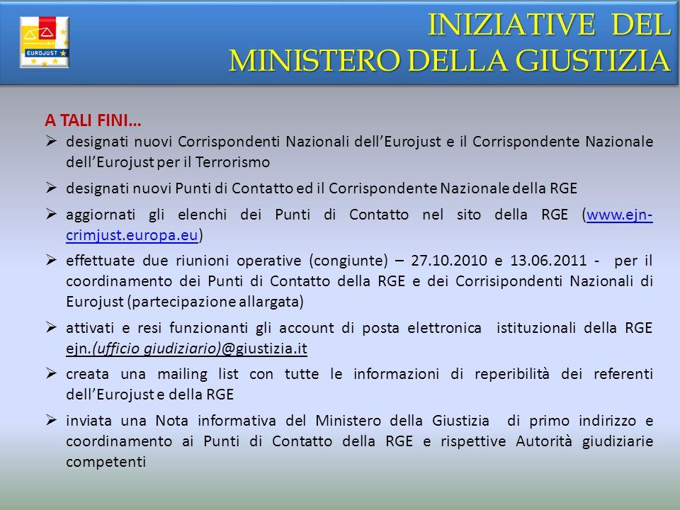 INIZIATIVE DEL MINISTERO DELLA GIUSTIZIA INIZIATIVE DEL MINISTERO DELLA GIUSTIZIA A TALI FINI… designati nuovi Corrispondenti Nazionali dellEurojust e