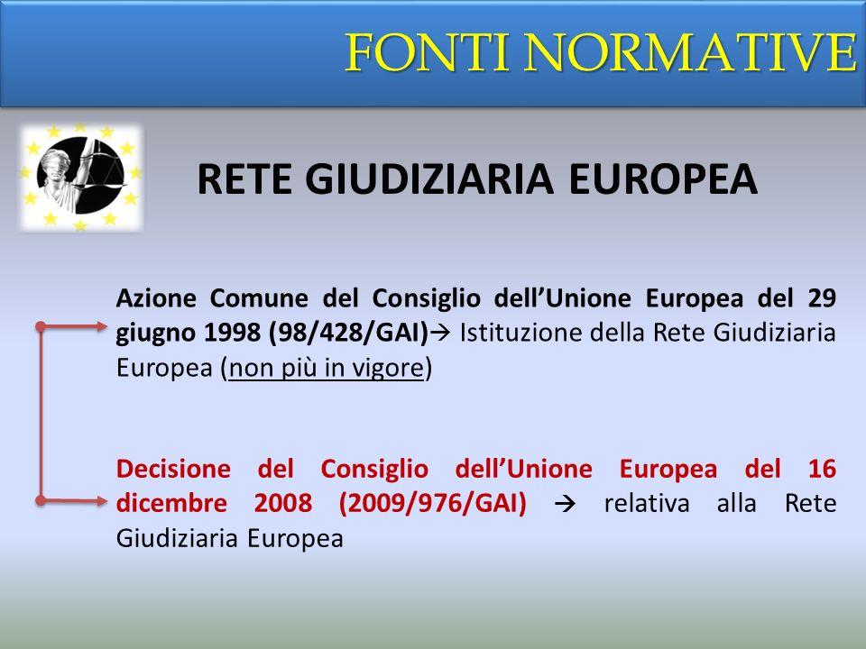 STRUTTURA DI EUROJUST FONTI NORMATIVE Azione Comune del Consiglio dellUnione Europea del 29 giugno 1998 (98/428/GAI) Istituzione della Rete Giudiziari