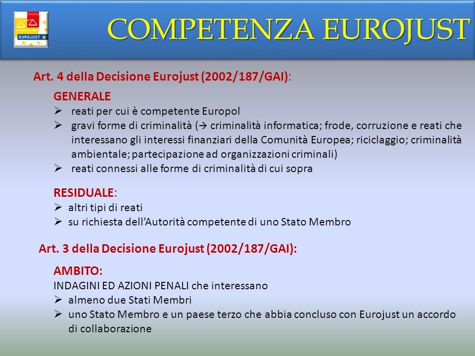Sistema di Coordinamento Nazionale Eurojust Sistema di Coordinamento Nazionale Eurojust RIFERIMENTO NORMATIVO : Art.