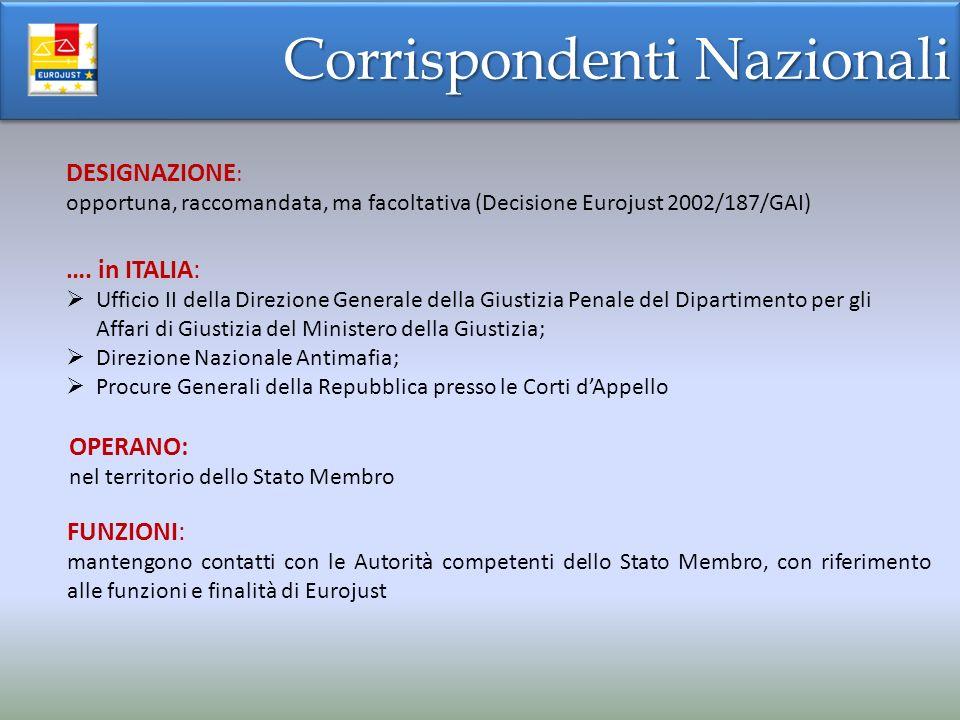 DESIGNAZIONE : opportuna, raccomandata, ma facoltativa (Decisione Eurojust 2002/187/GAI) Corrispondenti Nazionali OPERANO: nel territorio dello Stato