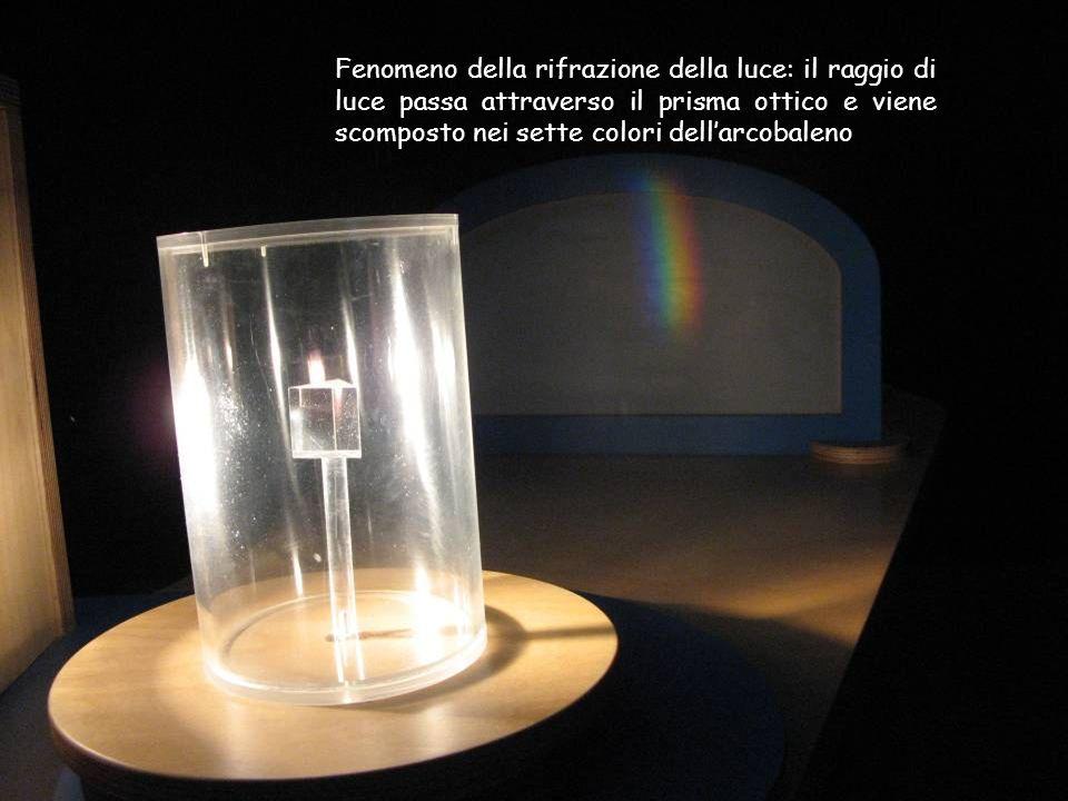 Fenomeno della rifrazione della luce: il raggio di luce passa attraverso il prisma ottico e viene scomposto nei sette colori dellarcobaleno