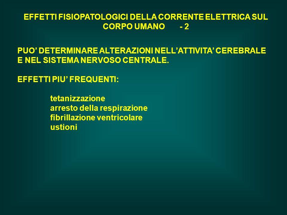 PUO DETERMINARE ALTERAZIONI NELLATTIVITA CEREBRALE E NEL SISTEMA NERVOSO CENTRALE. EFFETTI PIU FREQUENTI: tetanizzazione arresto della respirazione fi