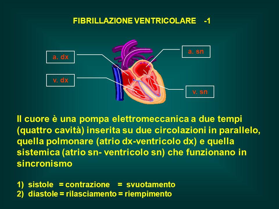 FIBRILLAZIONE VENTRICOLARE -1 Il cuore è una pompa elettromeccanica a due tempi (quattro cavità) inserita su due circolazioni in parallelo, quella pol