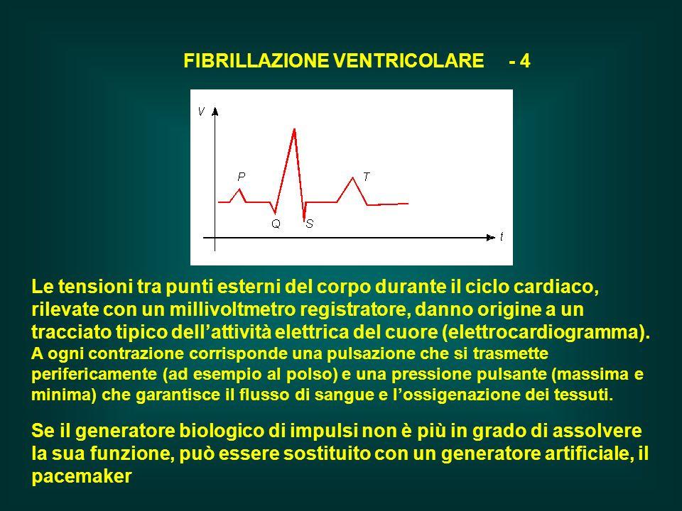 Le tensioni tra punti esterni del corpo durante il ciclo cardiaco, rilevate con un millivoltmetro registratore, danno origine a un tracciato tipico de