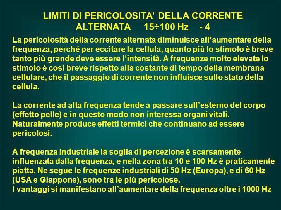 LIMITI DI PERICOLOSITA DELLA CORRENTE ALTERNATA 15÷100 Hz - 4 La pericolosità della corrente alternata diminuisce allaumentare della frequenza, perché
