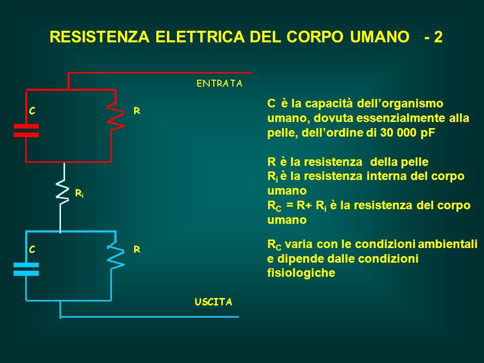 RESISTENZA ELETTRICA DEL CORPO UMANO - 2 C è la capacità dellorganismo umano, dovuta essenzialmente alla pelle, dellordine di 30 000 pF R è la resiste