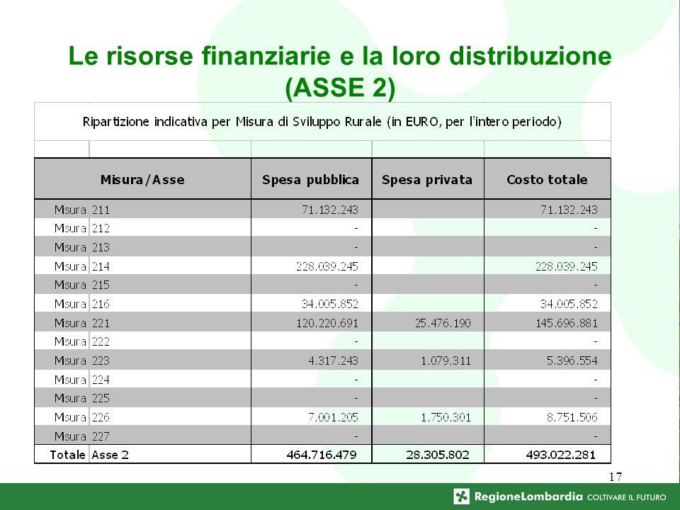 17 Le risorse finanziarie e la loro distribuzione (ASSE 2)