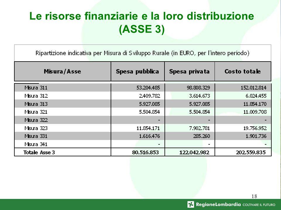 18 Le risorse finanziarie e la loro distribuzione (ASSE 3)