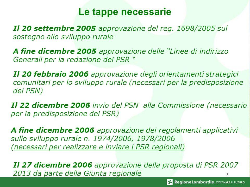 3 Le tappe necessarie Il 20 settembre 2005 approvazione del reg. 1698/2005 sul sostegno allo sviluppo rurale A fine dicembre 2005 approvazione delle L