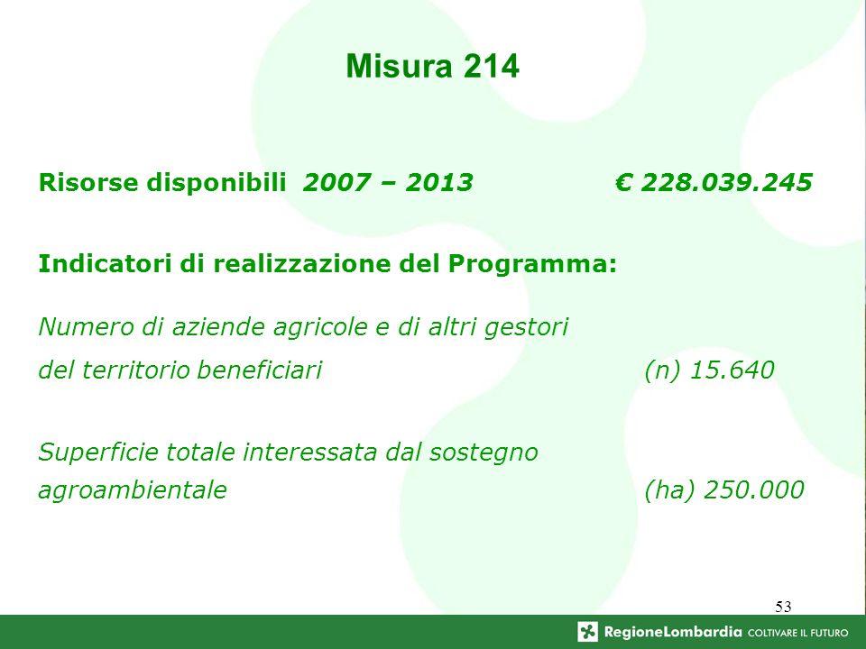 53 Misura 214 Risorse disponibili 2007 – 2013 228.039.245 Indicatori di realizzazione del Programma: Numero di aziende agricole e di altri gestori del territorio beneficiari (n) 15.640 Superficie totale interessata dal sostegno agroambientale (ha) 250.000