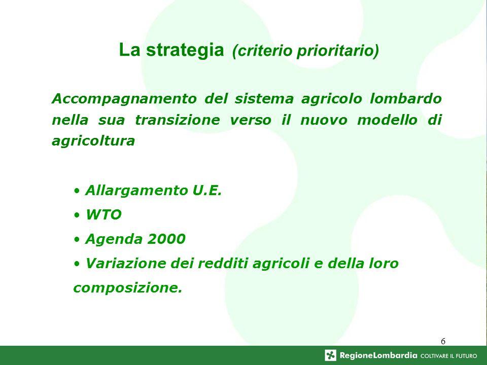 6 La strategia (criterio prioritario) Accompagnamento del sistema agricolo lombardo nella sua transizione verso il nuovo modello di agricoltura Allargamento U.E.