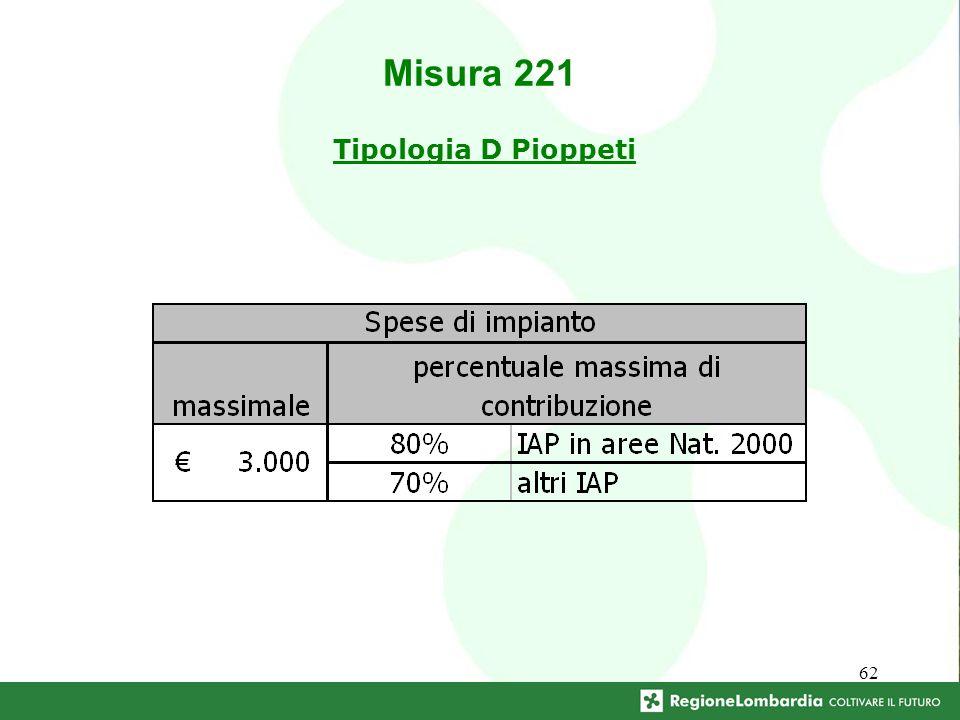 62 Tipologia D Pioppeti Misura 221