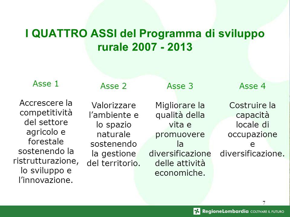 7 I QUATTRO ASSI del Programma di sviluppo rurale 2007 - 2013 Asse 1 Accrescere la competitività del settore agricolo e forestale sostenendo la ristrutturazione, lo sviluppo e linnovazione.