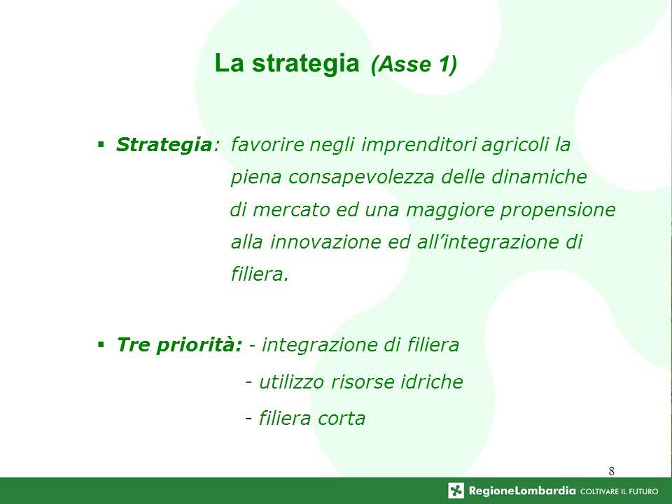 8 La strategia (Asse 1) Strategia:favorire negli imprenditori agricoli la piena consapevolezza delle dinamiche di mercato ed una maggiore propensione alla innovazione ed allintegrazione di filiera.