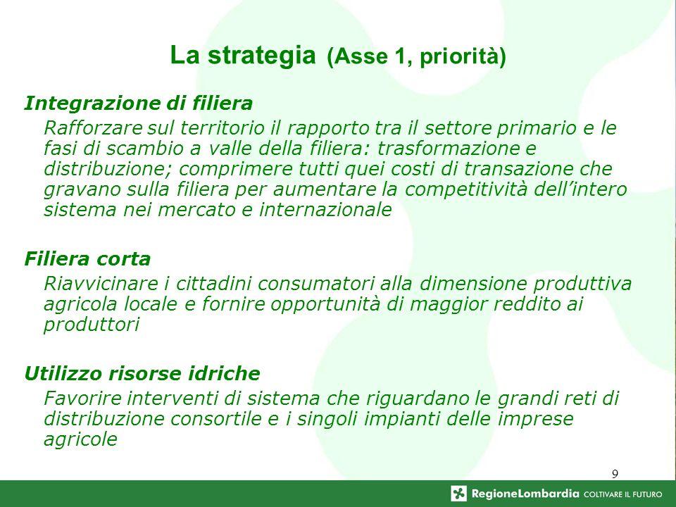 9 La strategia (Asse 1, priorità) Integrazione di filiera Rafforzare sul territorio il rapporto tra il settore primario e le fasi di scambio a valle d