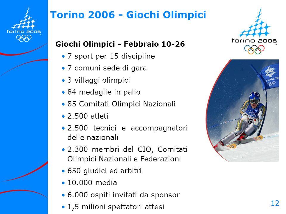 12 Torino 2006 - Giochi Olimpici Giochi Olimpici - Febbraio 10-26 7 sport per 15 discipline 7 comuni sede di gara 3 villaggi olimpici 84 medaglie in p