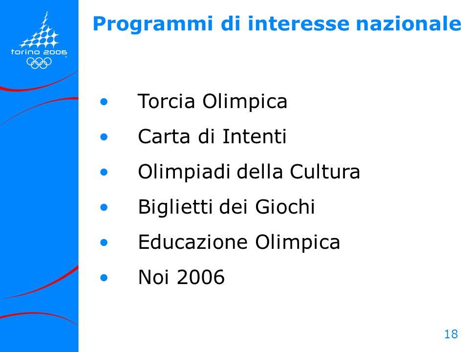 18 Programmi di interesse nazionale Torcia Olimpica Carta di Intenti Olimpiadi della Cultura Biglietti dei Giochi Educazione Olimpica Noi 2006