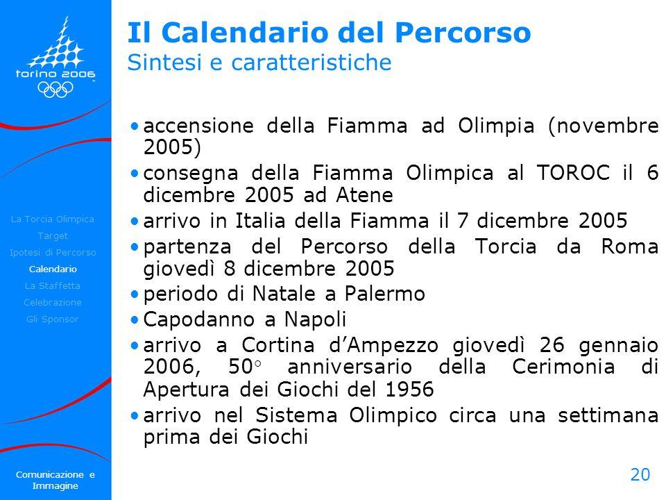 20 Il Calendario del Percorso Sintesi e caratteristiche accensione della Fiamma ad Olimpia (novembre 2005) consegna della Fiamma Olimpica al TOROC il