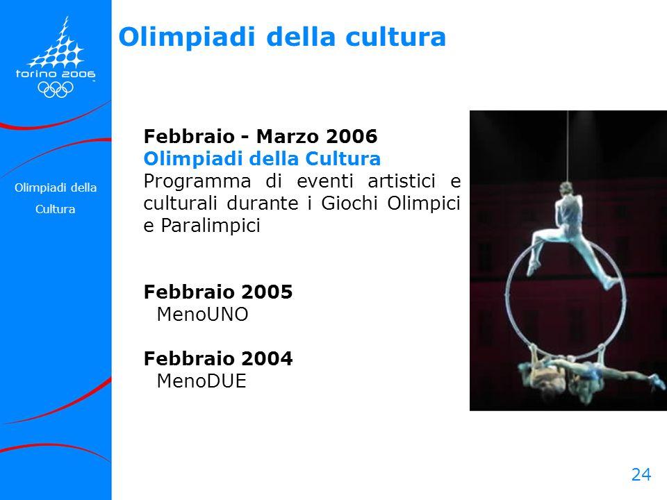 24 Olimpiadi della cultura Febbraio - Marzo 2006 Olimpiadi della Cultura Programma di eventi artistici e culturali durante i Giochi Olimpici e Paralim