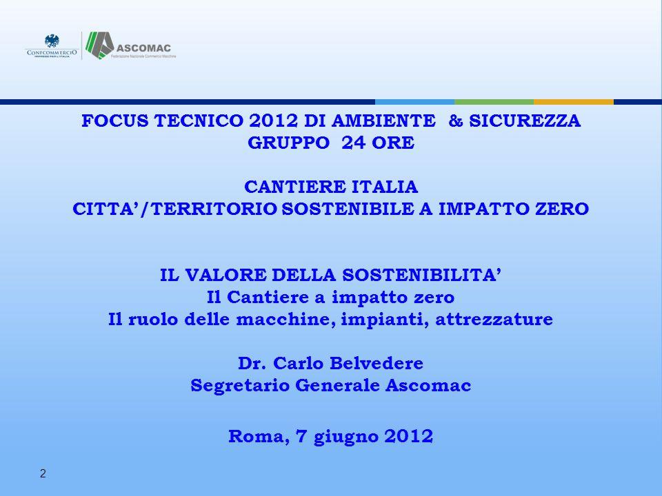 2 FOCUS TECNICO 2012 DI AMBIENTE & SICUREZZA GRUPPO 24 ORE CANTIERE ITALIA CITTA/TERRITORIO SOSTENIBILE A IMPATTO ZERO IL VALORE DELLA SOSTENIBILITA Il Cantiere a impatto zero Il ruolo delle macchine, impianti, attrezzature Dr.