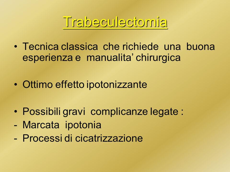 Trabeculectomia Tecnica classica che richiede una buona esperienza e manualita chirurgica Ottimo effetto ipotonizzante Possibili gravi complicanze leg