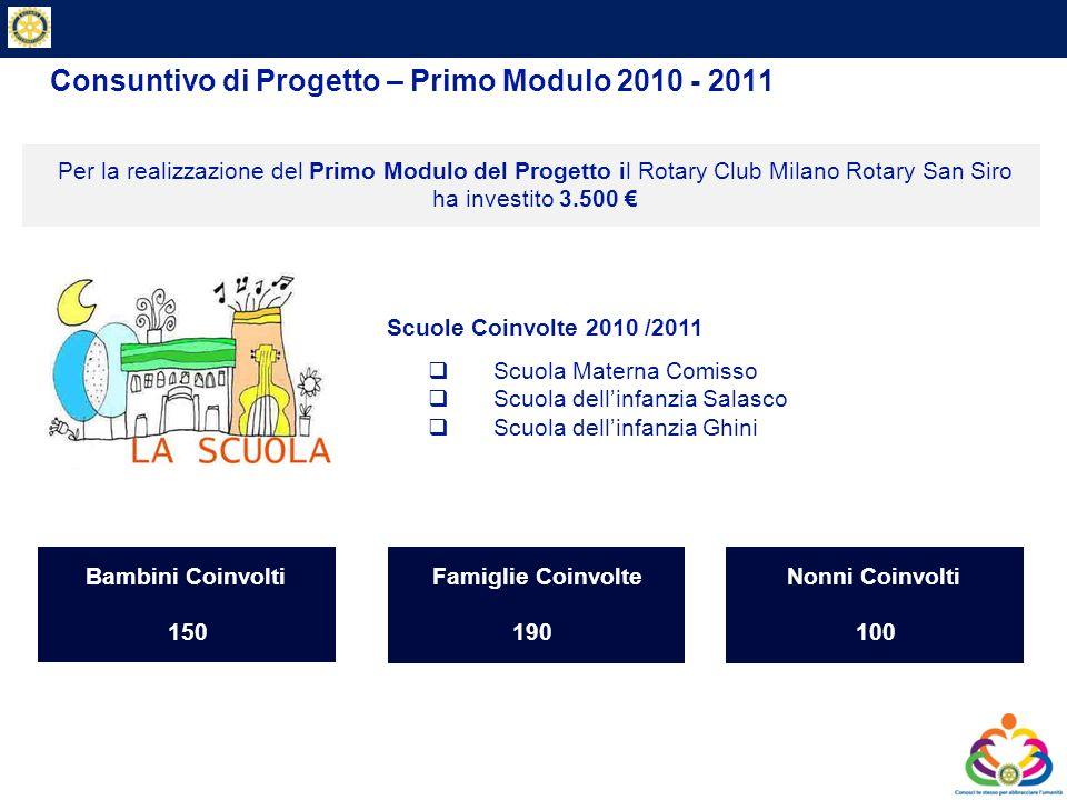 Private & Business Clients Consuntivo di Progetto – Primo Modulo 2010 - 2011 Per la realizzazione del Primo Modulo del Progetto il Rotary Club Milano