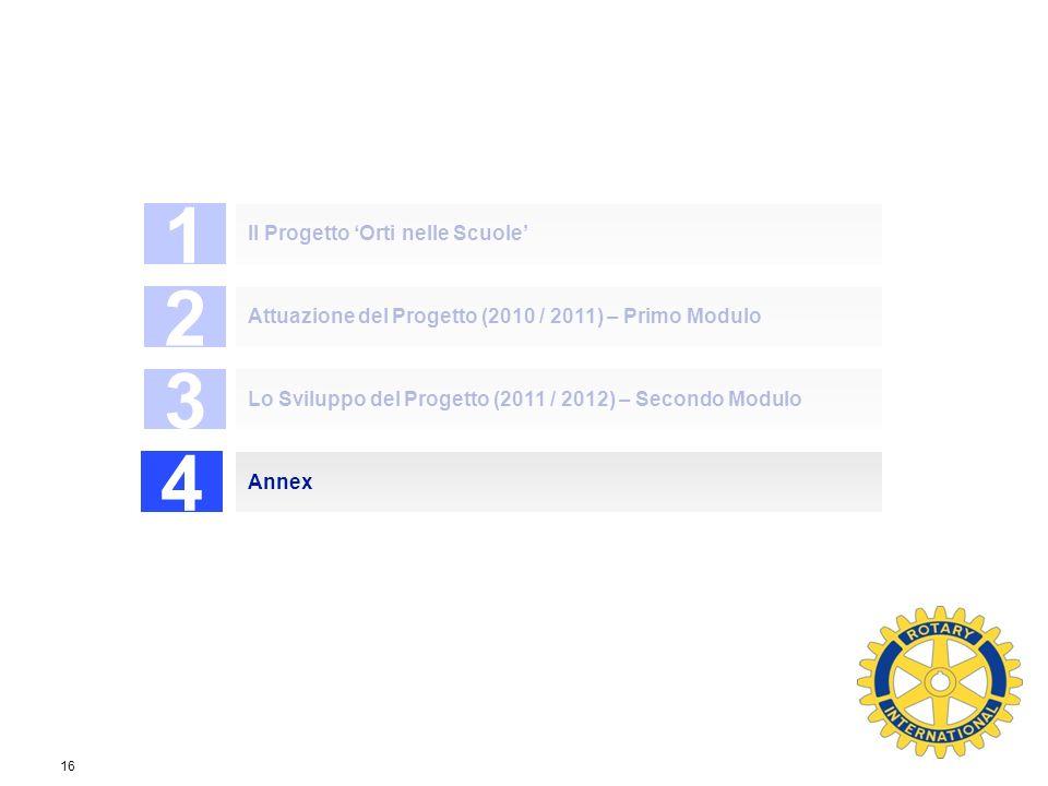 Private & Business Clients 16 1 Il Progetto Orti nelle Scuole 2 Attuazione del Progetto (2010 / 2011) – Primo Modulo 3 Lo Sviluppo del Progetto (2011