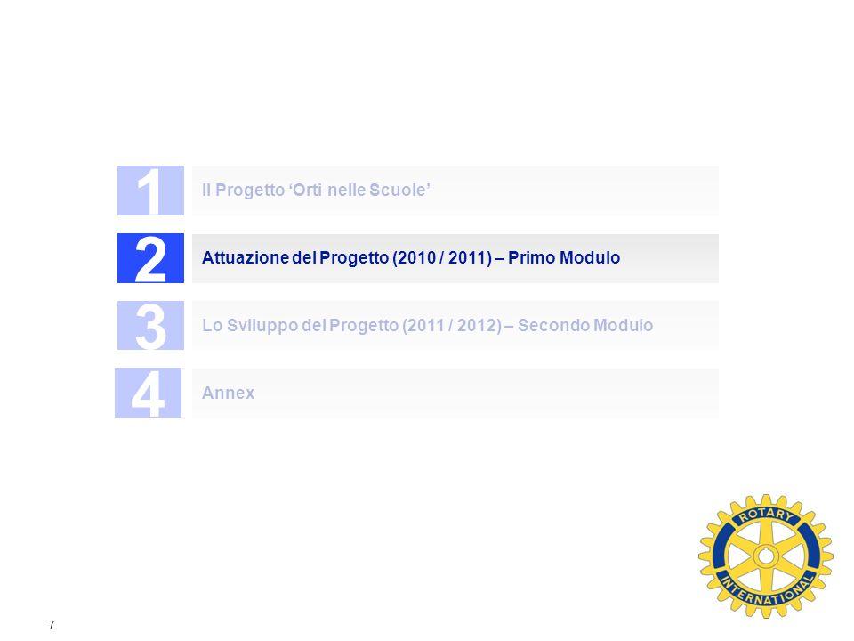Private & Business Clients 7 1 Il Progetto Orti nelle Scuole 2 Attuazione del Progetto (2010 / 2011) – Primo Modulo 3 Lo Sviluppo del Progetto (2011 /