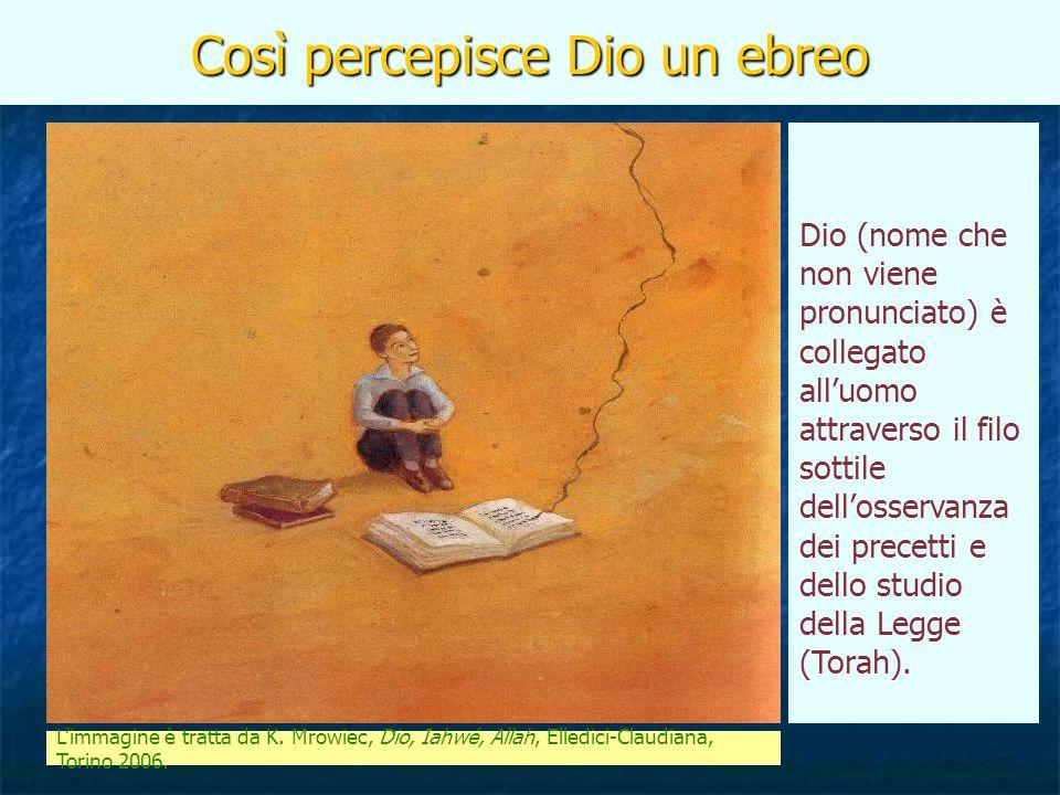 Così percepisce Dio un ebreo Limmagine è tratta da K. Mrowiec, Dio, Iahwé, Allah, Elledici-Claudiana, Torino 2006. Dio (nome che non viene pronunciato