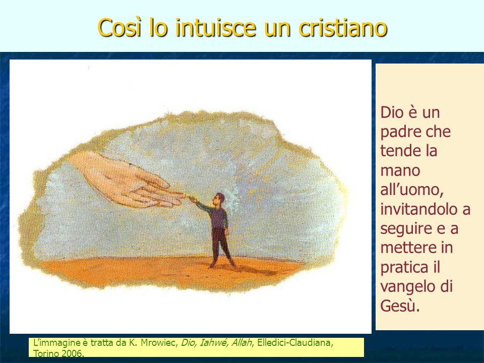 Così lo intuisce un cristiano Limmagine è tratta da K. Mrowiec, Dio, Iahwé, Allah, Elledici-Claudiana, Torino 2006. Dio è un padre che tende la mano a