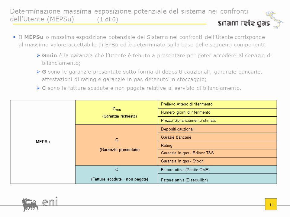 11 Il MEPSu o massima esposizione potenziale del Sistema nei confronti dellUtente corrisponde al massimo valore accettabile di EPSu ed è determinato s