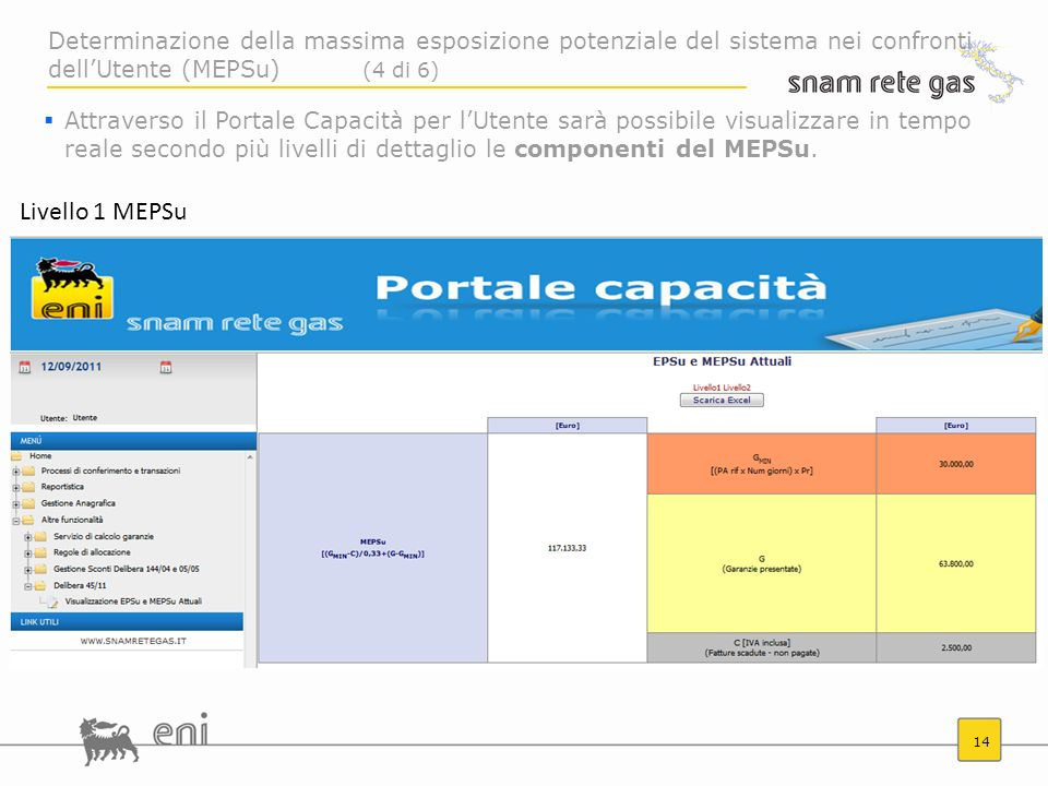 14 Attraverso il Portale Capacità per lUtente sarà possibile visualizzare in tempo reale secondo più livelli di dettaglio le componenti del MEPSu. Det