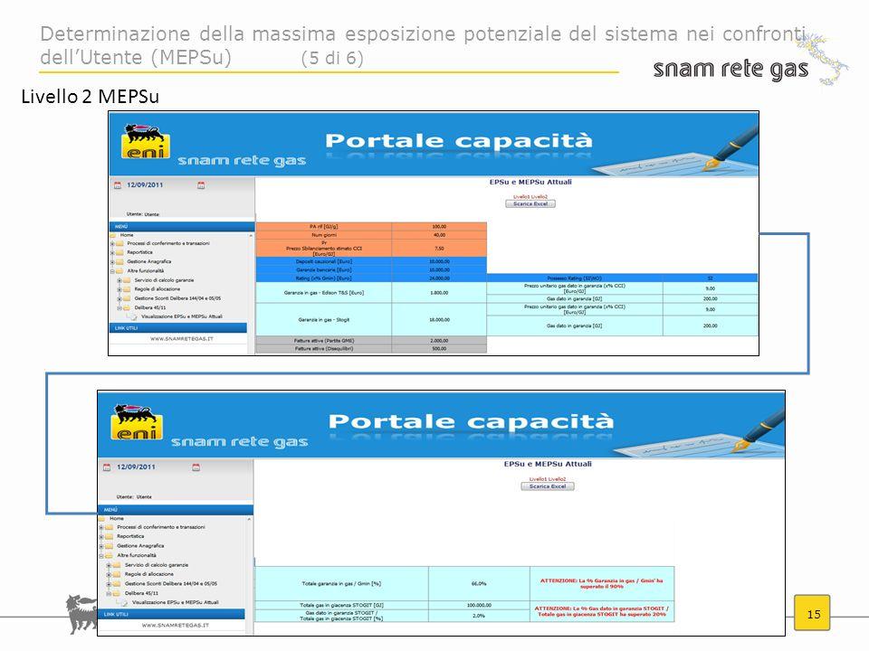 15 Determinazione della massima esposizione potenziale del sistema nei confronti dellUtente (MEPSu) (5 di 6) Livello 2 MEPSu