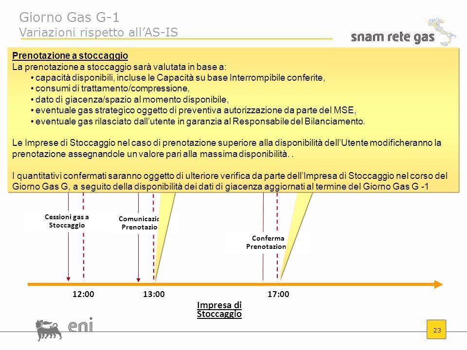 23 Utente 12:0013:0017:0019:00 Transazioni al PSV Cessioni gas a Stoccaggio Conferma Prenotazione Eventuale Riformulazione Comunicazione Prenotazione