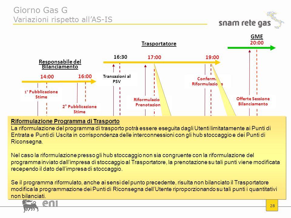 28 Utente 14:00 1° Pubblicazione Stime 16:00 Riformulazione Prenotazione 17:00 Conferma Riformulazione 19:00 17:00 2° Pubblicazione Stime Transazioni