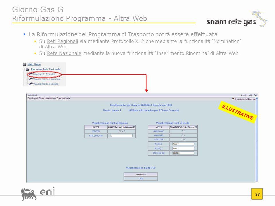 33 Giorno Gas G Riformulazione Programma - Altra Web La Riformulazione del Programma di Trasporto potrà essere effettuata Su Reti Regionali sia median