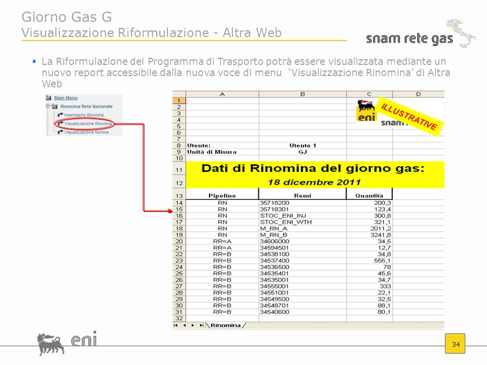 34 Giorno Gas G Visualizzazione Riformulazione - Altra Web La Riformulazione del Programma di Trasporto potrà essere visualizzata mediante un nuovo re