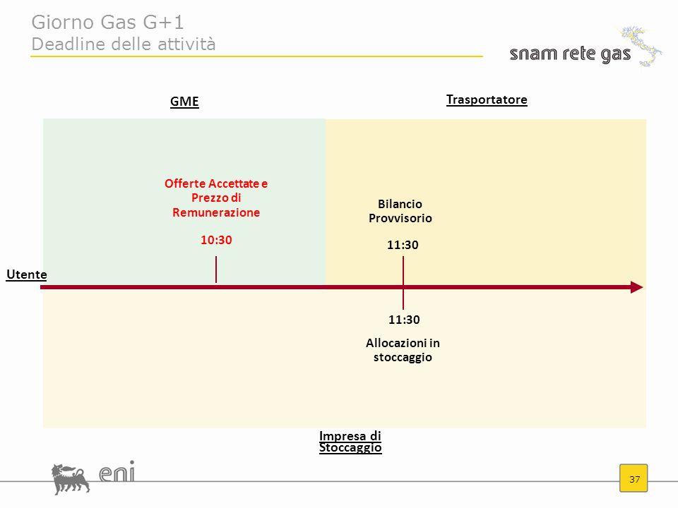 37 Giorno Gas G+1 Deadline delle attività Impresa di Stoccaggio 10:30 Allocazioni in stoccaggio Offerte Accettate e Prezzo di Remunerazione Bilancio P