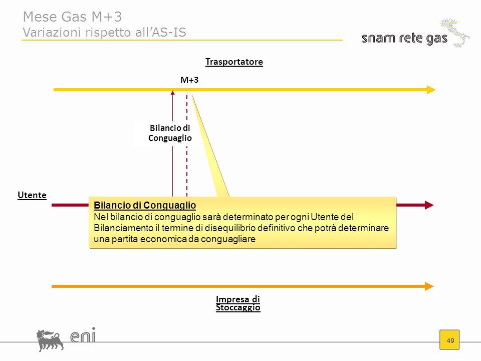49 Trasportatore Impresa di Stoccaggio M+3 Bilancio di Conguaglio Mese Gas M+3 Variazioni rispetto allAS-IS Bilancio di Conguaglio Nel bilancio di con