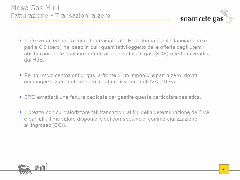 54 Mese Gas M+1 Fatturazione - Transazioni a zero Il prezzo di remunerazione determinato alla Piattaforma per il bilanciamento è pari a 0 (zero) nel c