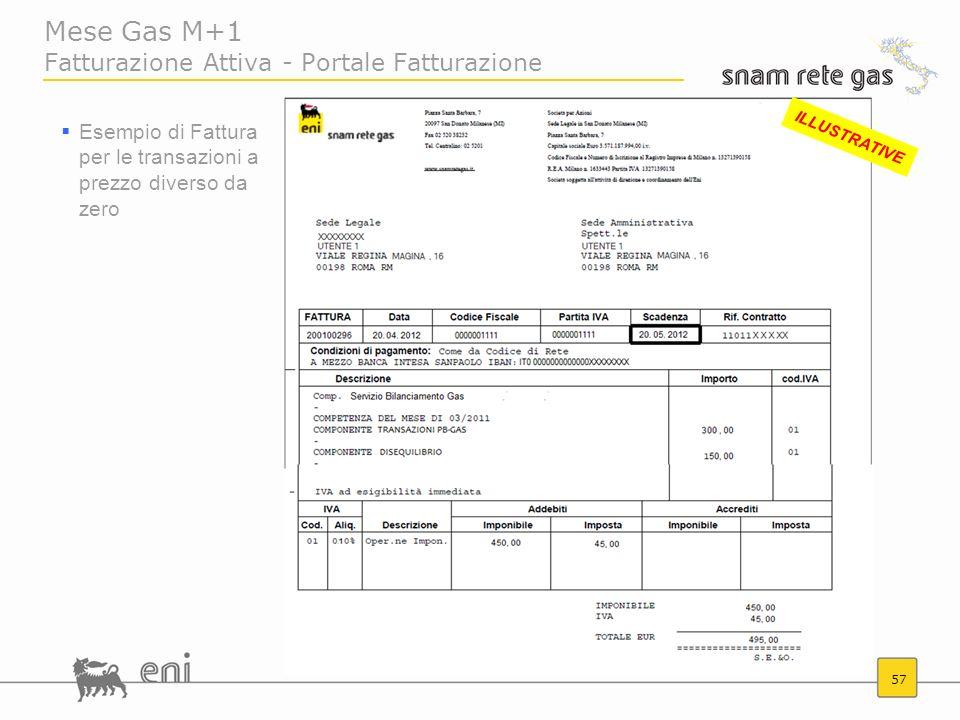 57 Mese Gas M+1 Fatturazione Attiva - Portale Fatturazione Esempio di Fattura per le transazioni a prezzo diverso da zero ILLUSTRATIVE