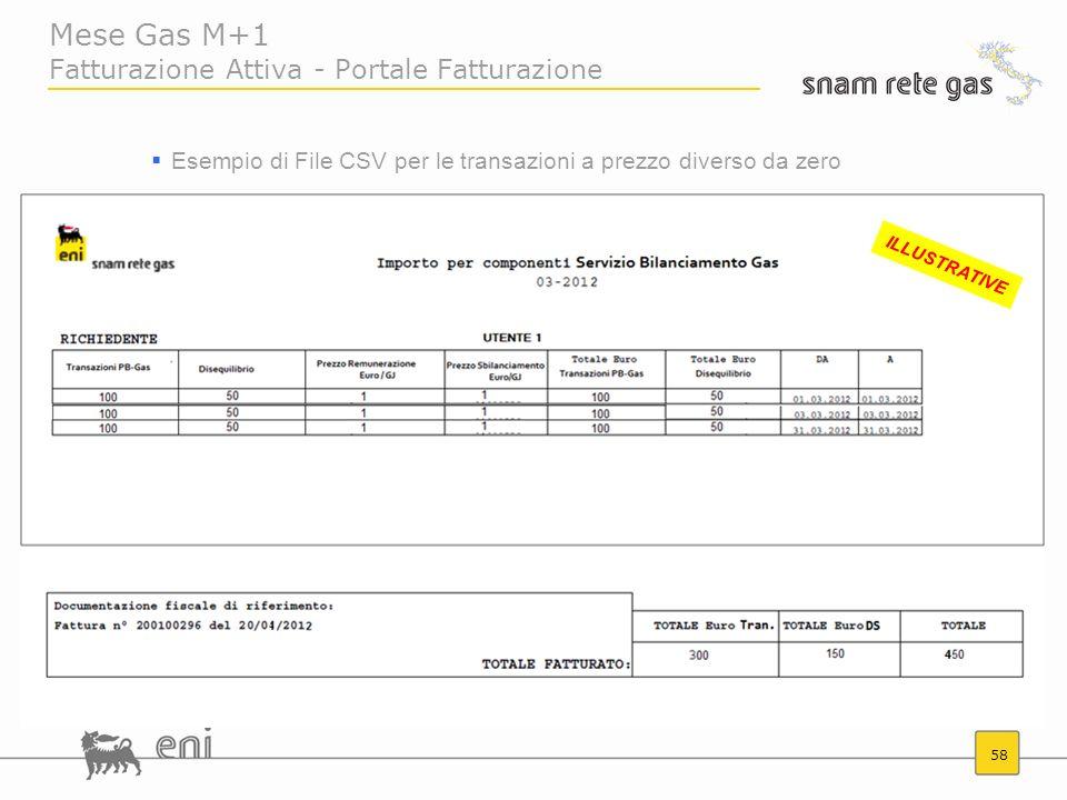 58 Mese Gas M+1 Fatturazione Attiva - Portale Fatturazione Esempio di File CSV per le transazioni a prezzo diverso da zero ILLUSTRATIVE