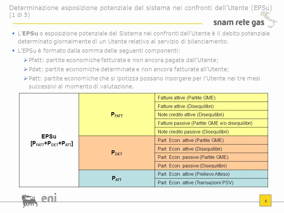 6 LEPSu o esposizione potenziale del Sistema nei confronti dellUtente è il debito potenziale determinato giornalmente di un Utente relativo al servizi