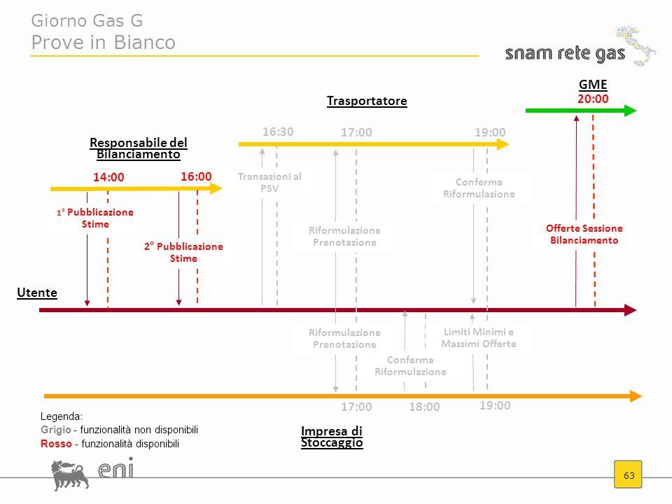 63 Giorno Gas G Prove in Bianco Impresa di Stoccaggio 17:00 18:00 Legenda: Grigio - funzionalità non disponibili Rosso - funzionalità disponibili 14:0