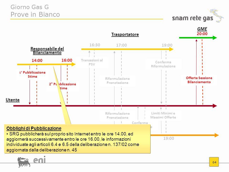 64 Giorno Gas G Prove in Bianco Impresa di Stoccaggio Legenda: Grigio - funzionalità non disponibili Rosso - funzionalità disponibili 14:00 1° Pubblic