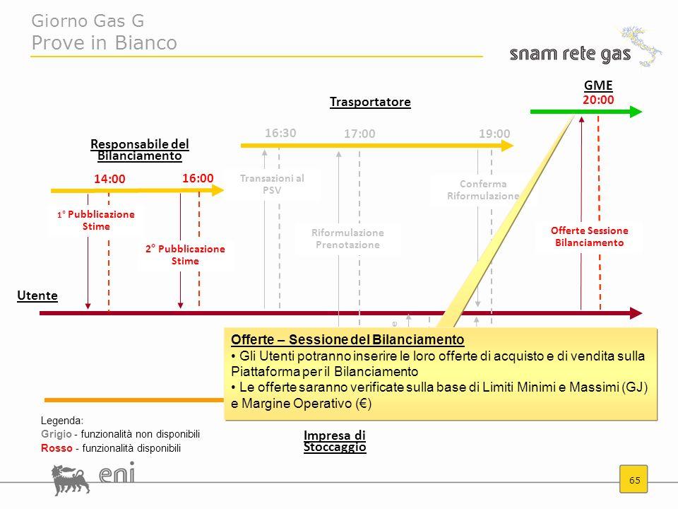 65 Giorno Gas G Prove in Bianco 17:00 19:00 Conferma Riformulazione 18:00 Impresa di Stoccaggio Legenda: Grigio - funzionalità non disponibili Rosso -