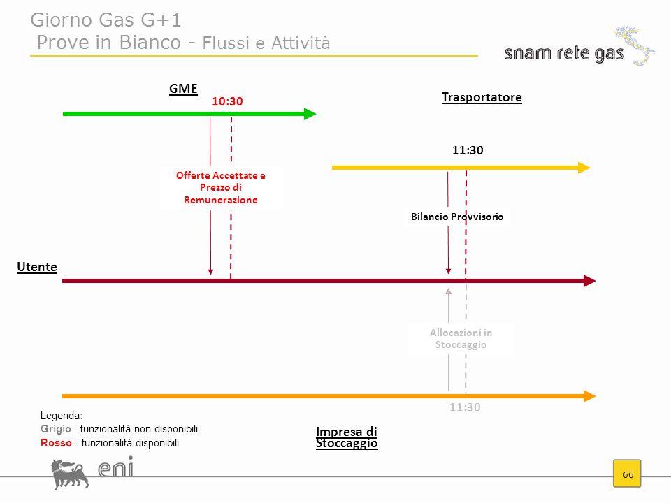 66 11:30 10:30 Trasportatore Giorno Gas G+1 Prove in Bianco - Flussi e Attività Impresa di Stoccaggio GME Offerte Accettate e Prezzo di Remunerazione