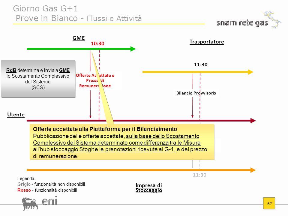67 11:30 10:30 Trasportatore Giorno Gas G+1 Prove in Bianco - Flussi e Attività Impresa di Stoccaggio GME Offerte Accettate e Prezzo di Remunerazione