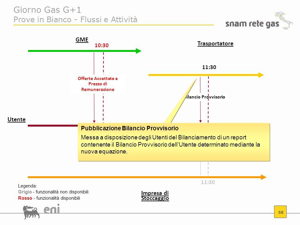 68 11:30 10:30 Trasportatore Giorno Gas G+1 Prove in Bianco - Flussi e Attività Impresa di Stoccaggio GME Offerte Accettate e Prezzo di Remunerazione
