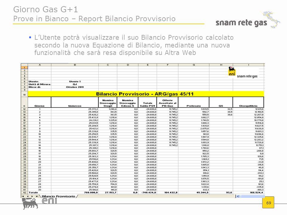 69 Giorno Gas G+1 Prove in Bianco – Report Bilancio Provvisorio LUtente potrà visualizzare il suo Bilancio Provvisorio calcolato secondo la nuova Equa